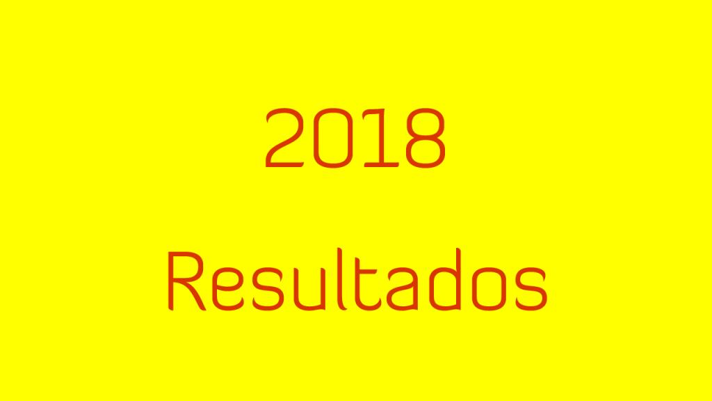 Retrospectiva 2018 sites PTC