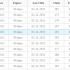 3º Pagamento LittleBux $8,04 03 novembro